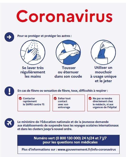 coronavirus - se protéger.jpg